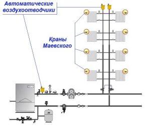 Как установить воздухоотводчик системы отопления?
