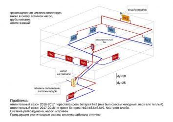 Расчет гравитационной системы отопления