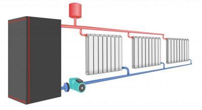 Самое дешевое отопление частного дома своими руками